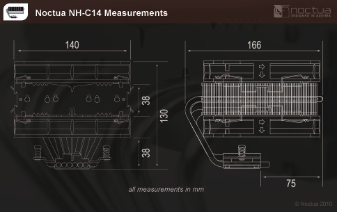 Measurements and Clearance for NH-C14