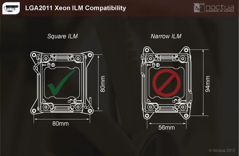 Xeon Compatibility