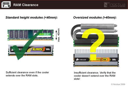 RAM Clearance