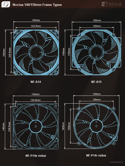 NF-A14 NF-A15 Frame Types