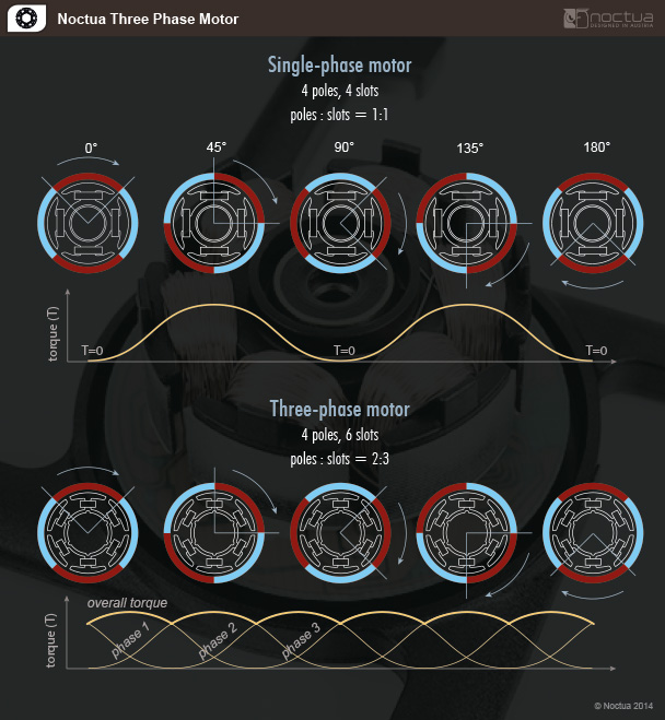 Electric Motor Winding Diagram likewise Inside Ceiling Fan moreover Generator Wiring 12 Leads furthermore Showthread also 12 Lead Motor Winding Diagram. on 3 phase motor winding diagrams